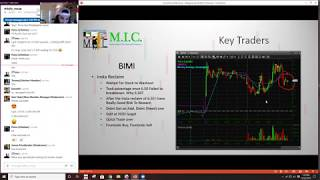 Stopping Out & Risk To Reward Webinar | MIC Strategy Webinar | Ep. 21