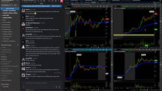 The DEATH Candle | Tosh's Day Trader Q+A Webinar | Week 31
