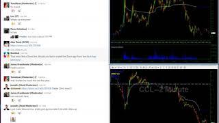 Trader Psychology 101 | Trader Clinic | Ep. 3