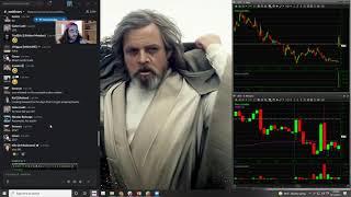 Trader's Nirvana | MIC Strategy Webinar w/ AlohaTrader*