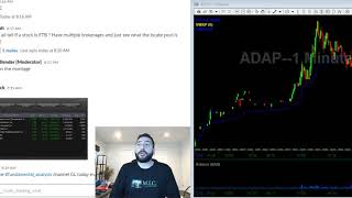 Trading Back From Vacation | ADAP DARE MBOT CPAH TRXC | 01/14/2020 Stock Trading Watch List