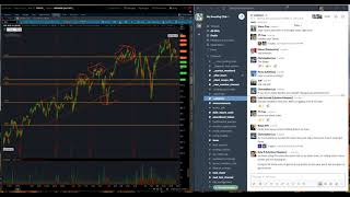 Trading Choppy Markets | How The Herd Views Moving Averages | Large Cap Webinar w/ Joe Kelly*