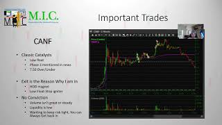Trading Is an ART Not a Science | MIC Strategy Webinar | Ep. 3