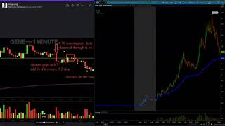 Trading Psychology EXPLAINED w/ Alex & Tosh | How To Trade The Short Squeeze Market of 2020!