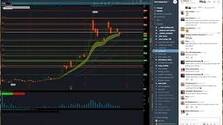 Trading Seasonal Patterns | Santa Claus Rally w/ Joe Kelly*