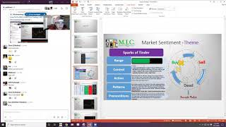 Trading Slumps | MIC Strategy Webinar | Ep. 65