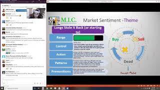 Universal Trading Setups | MIC Strategy Webinar | Ep. 47
