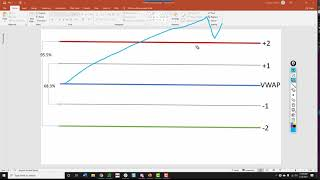 VWAP Inner Deviations Detailed Explaination w/ Clau_PR[Moderator]*