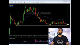 Video Watch List | 08/13/2020 | IGC NTN BOXL DRNE FAT SJ | Stocks In Play Today