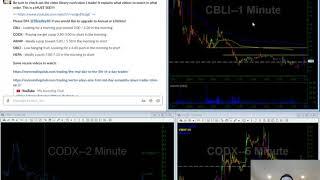Video Watch List | CBLI CODX ARMP OBCI HEPA | 01/29/20