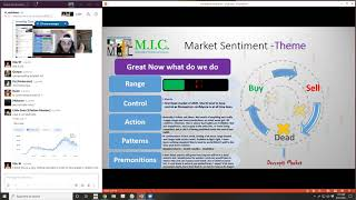 When To Use FULL SIZE In Trading | MIC Strategy Webinar | Ep. 61